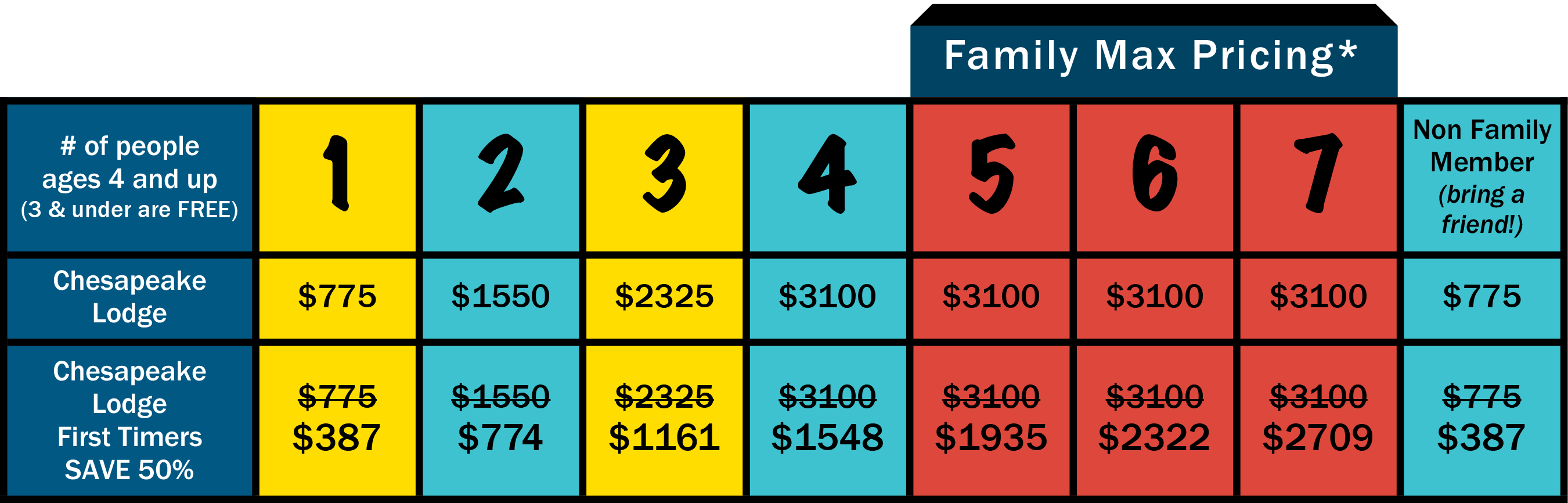 Family Camp 2020 Rates